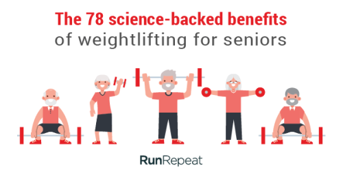 BenefitsWeightliftingSenior_Title