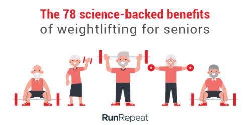 BenefitsWeightliftingSenior_Title